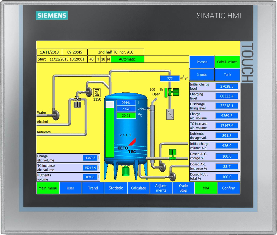 Process control for vinegar technology